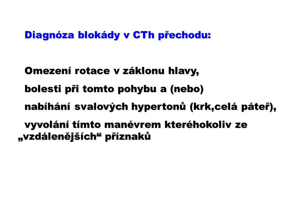 Diagnóza blokády v CTh přechodu: