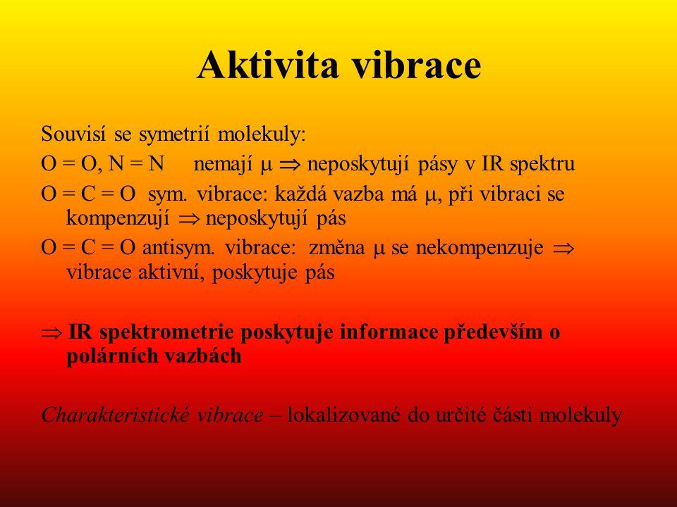 Aktivita vibrace Souvisí se symetrií molekuly: