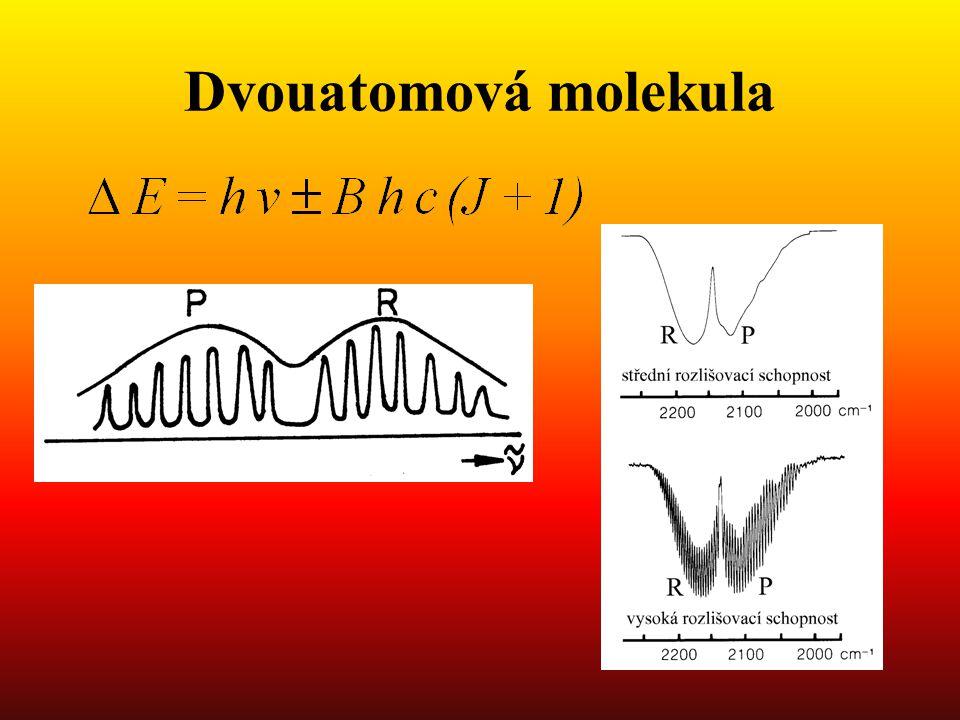 Dvouatomová molekula