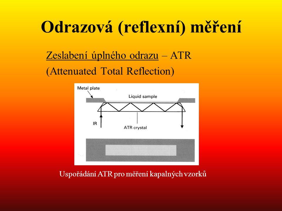 Odrazová (reflexní) měření