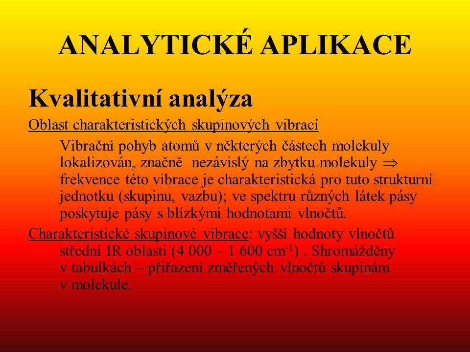 ANALYTICKÉ APLIKACE Kvalitativní analýza