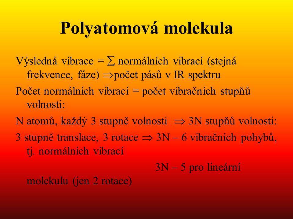 Polyatomová molekula Výsledná vibrace =  normálních vibrací (stejná frekvence, fáze) počet pásů v IR spektru.