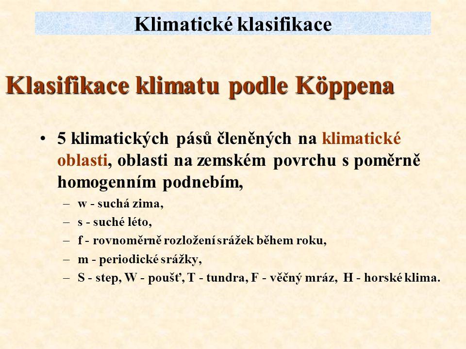 Klasifikace klimatu podle Köppena