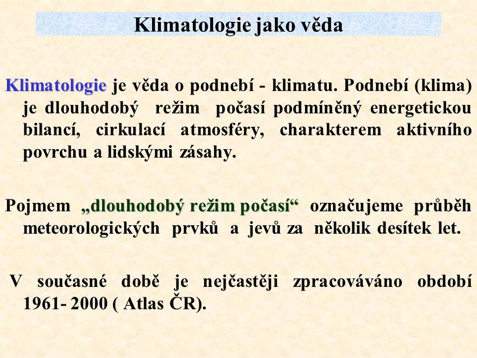 Klimatologie jako věda
