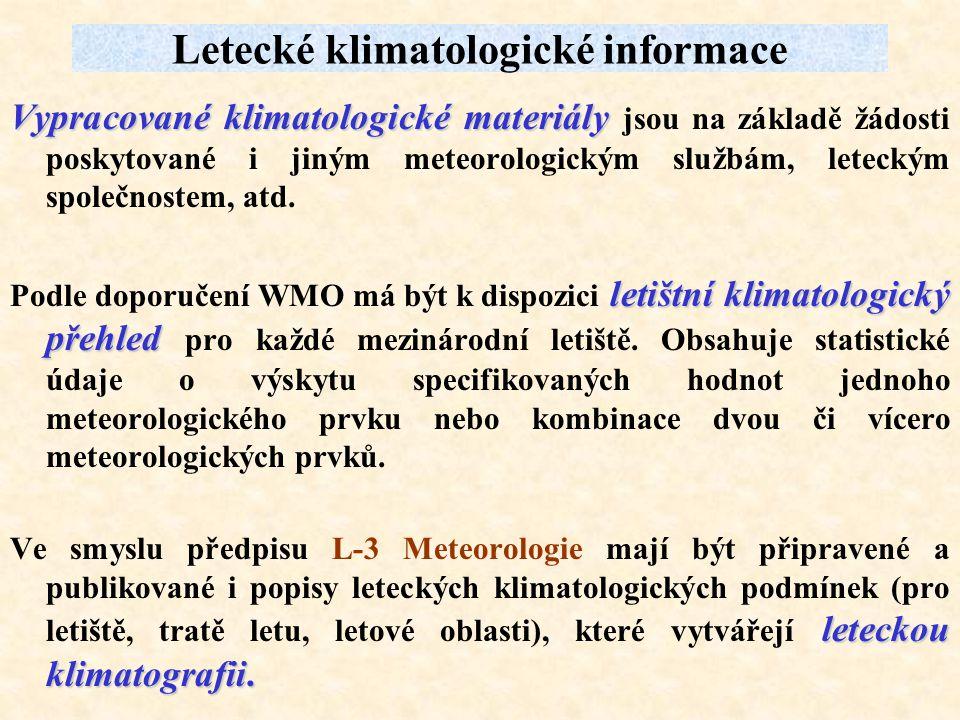 Letecké klimatologické informace