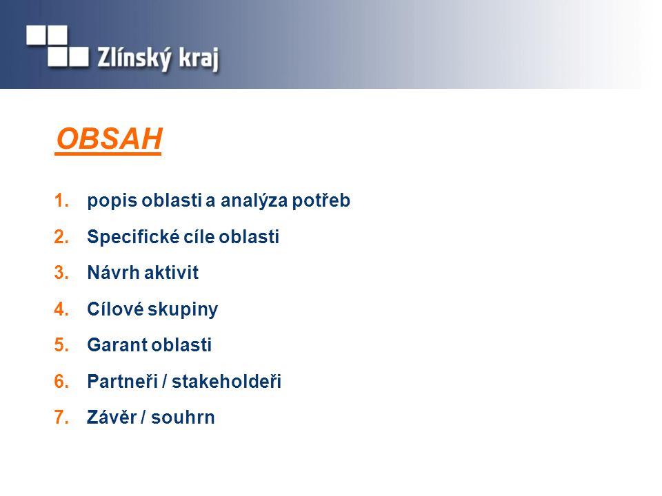 OBSAH popis oblasti a analýza potřeb Specifické cíle oblasti