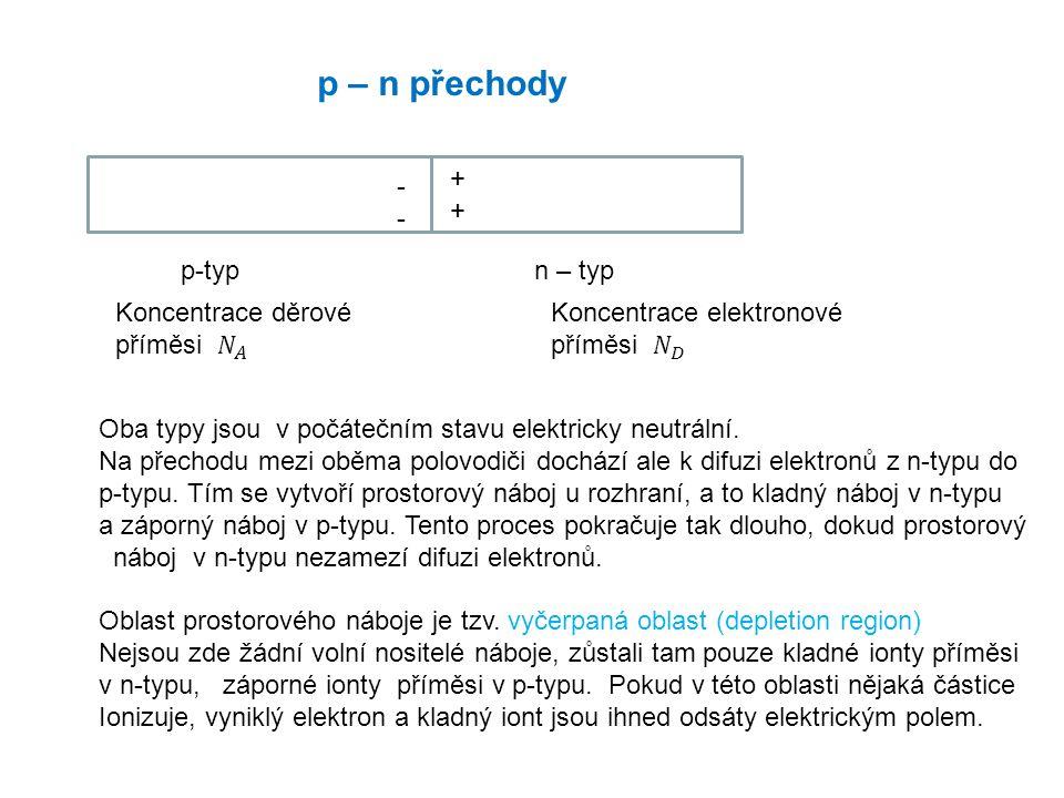 p – n přechody ˇ+++ + - p-typ n – typ Koncentrace děrové příměsi 𝑁 𝐴