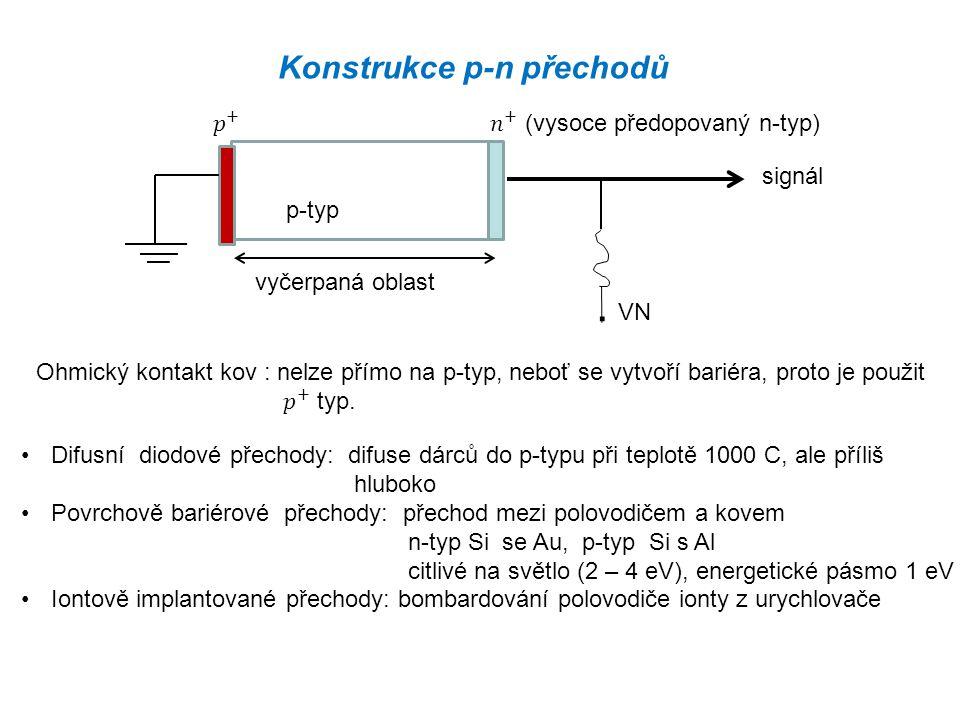 . Konstrukce p-n přechodů 𝑝 + 𝑛 + (vysoce předopovaný n-typ) signál