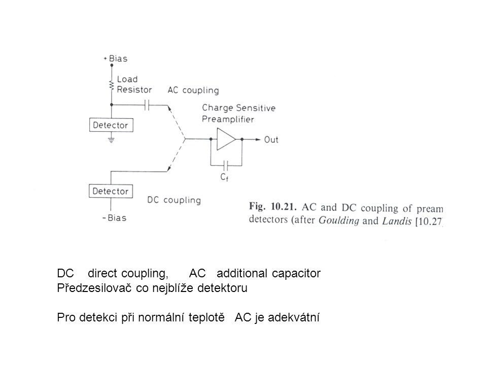 DC direct coupling, AC additional capacitor