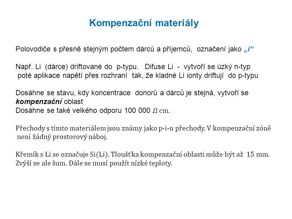 Kompenzační materiály