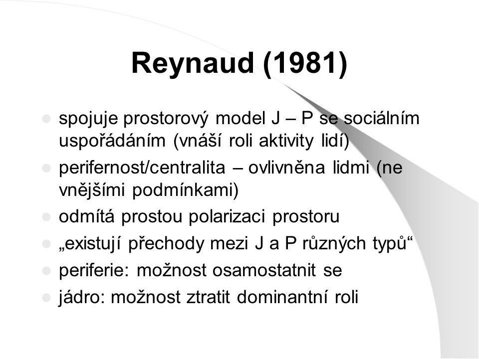 Reynaud (1981) spojuje prostorový model J – P se sociálním uspořádáním (vnáší roli aktivity lidí)