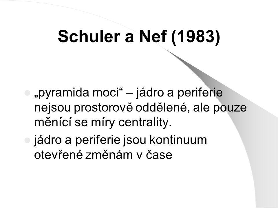 """Schuler a Nef (1983) """"pyramida moci – jádro a periferie nejsou prostorově oddělené, ale pouze měnící se míry centrality."""