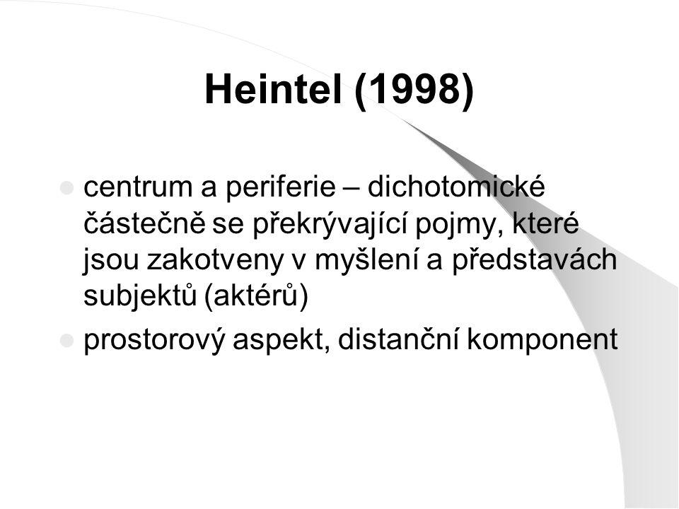 Heintel (1998) centrum a periferie – dichotomické částečně se překrývající pojmy, které jsou zakotveny v myšlení a představách subjektů (aktérů)