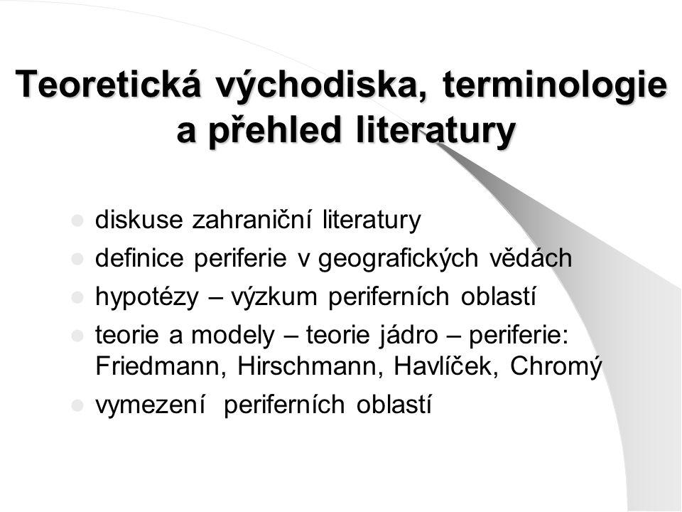Teoretická východiska, terminologie a přehled literatury