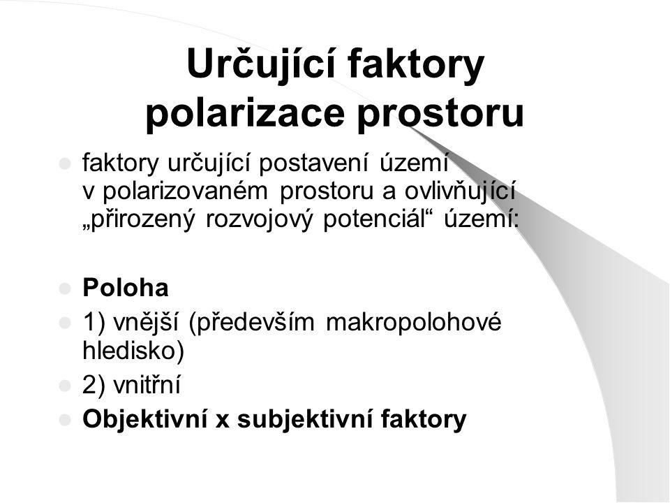 Určující faktory polarizace prostoru