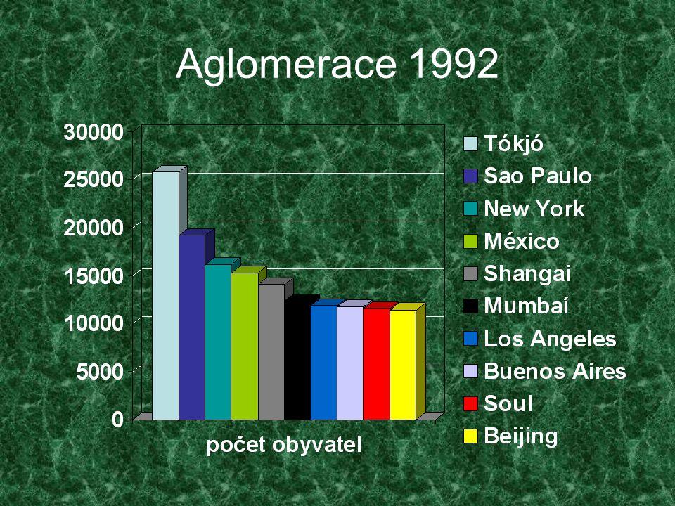 Aglomerace 1992