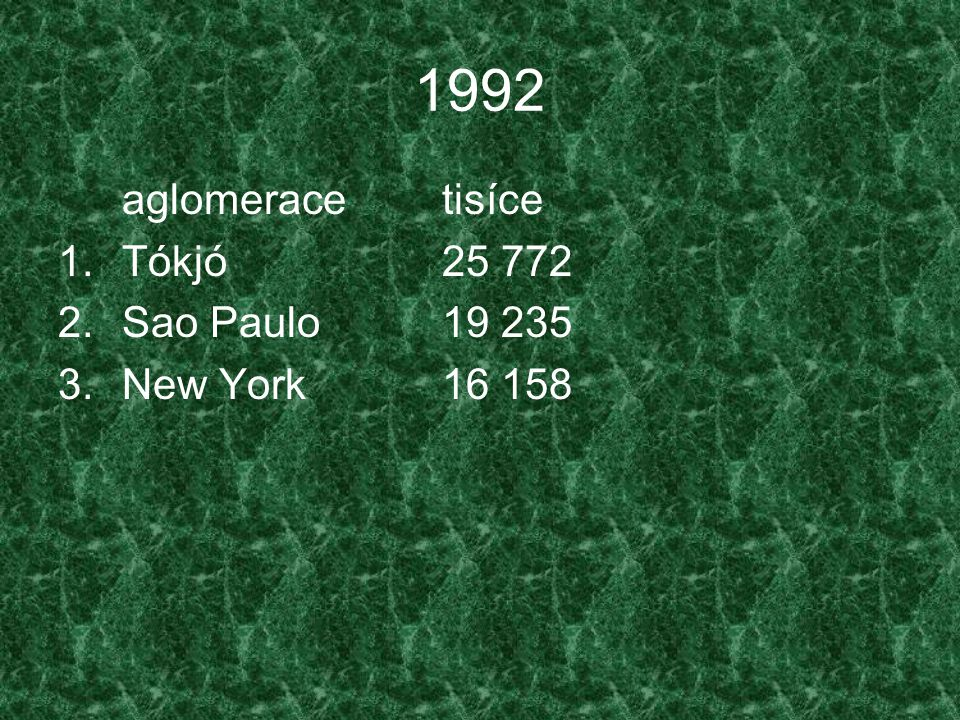 1992 aglomerace tisíce Tókjó 25 772 Sao Paulo 19 235 New York 16 158
