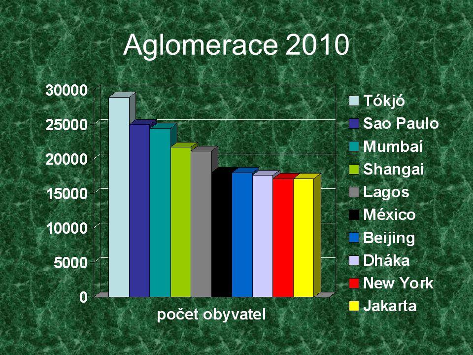 Aglomerace 2010
