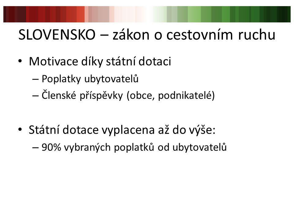 SLOVENSKO – zákon o cestovním ruchu