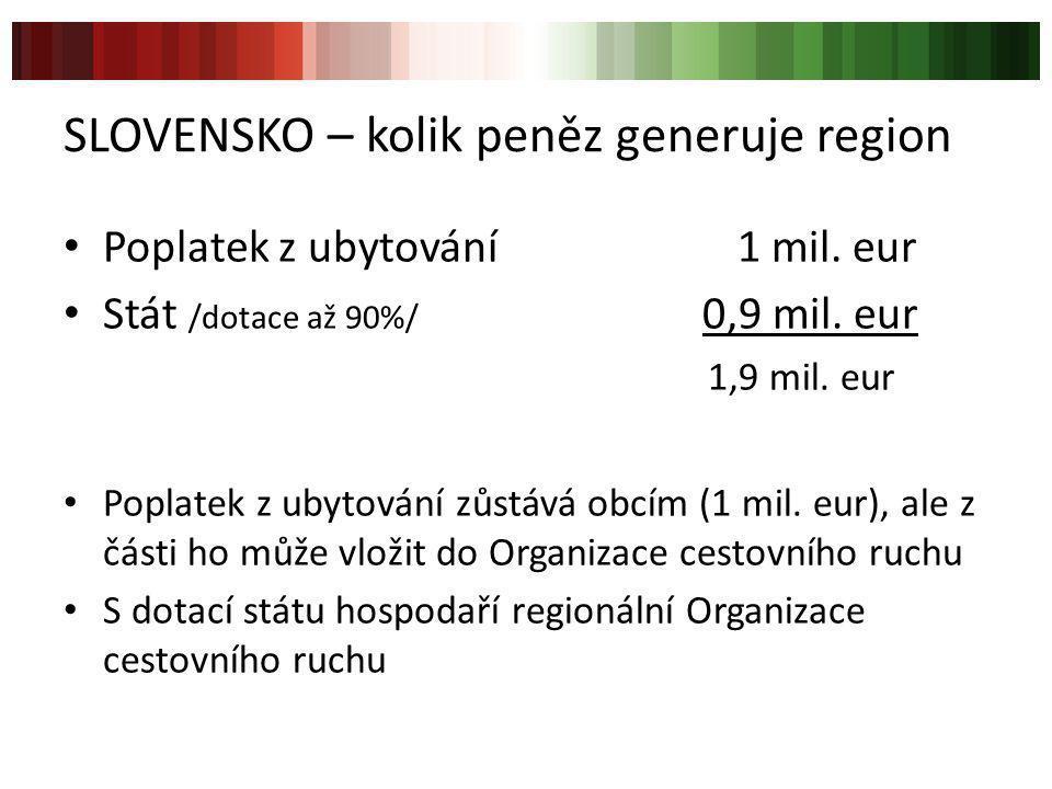 SLOVENSKO – kolik peněz generuje region
