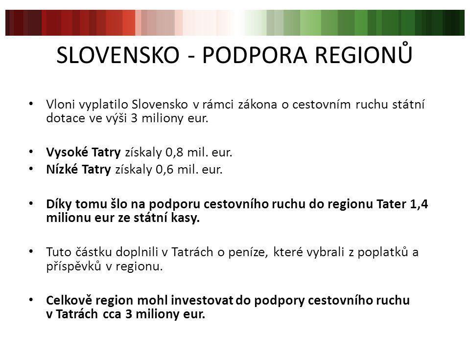 SLOVENSKO - PODPORA REGIONŮ