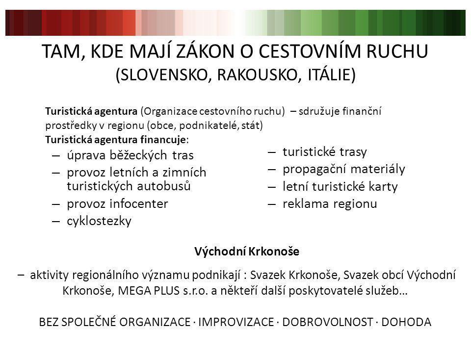 TAM, KDE MAJÍ ZÁKON O CESTOVNÍM RUCHU (SLOVENSKO, RAKOUSKO, ITÁLIE)