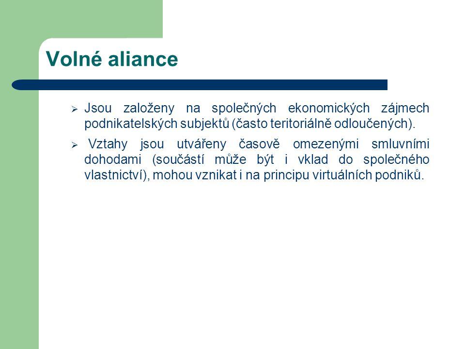 Volné aliance Jsou založeny na společných ekonomických zájmech podnikatelských subjektů (často teritoriálně odloučených).