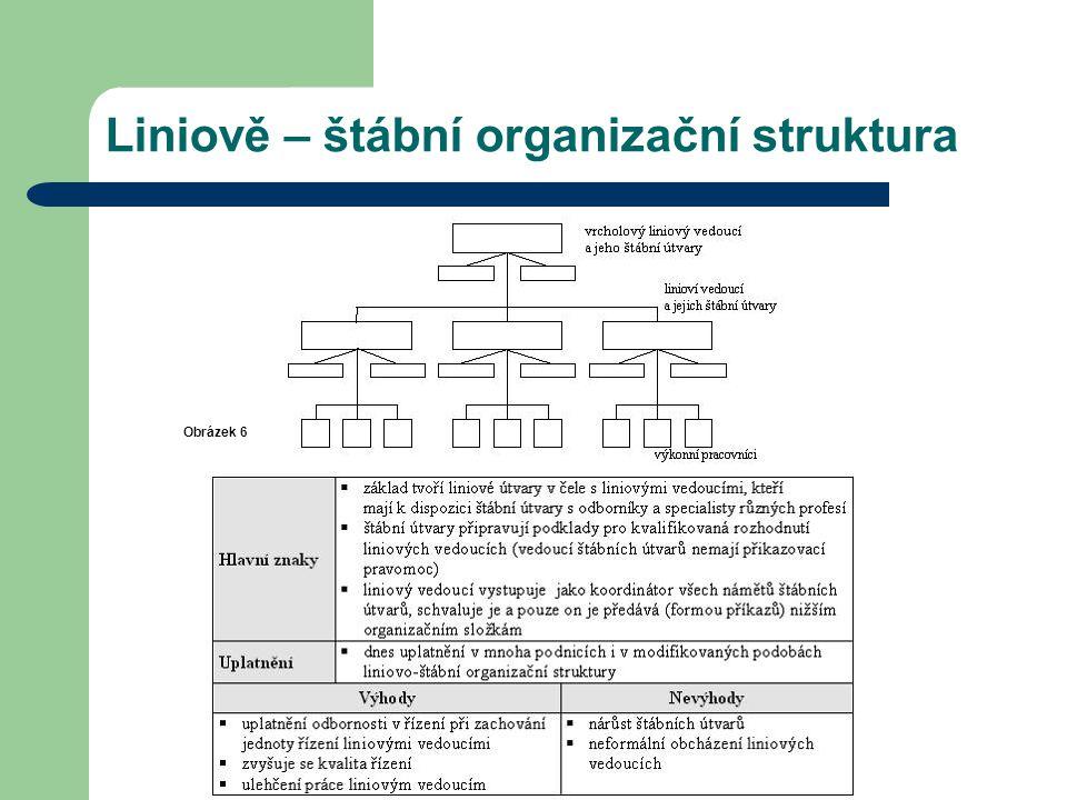 Liniově – štábní organizační struktura