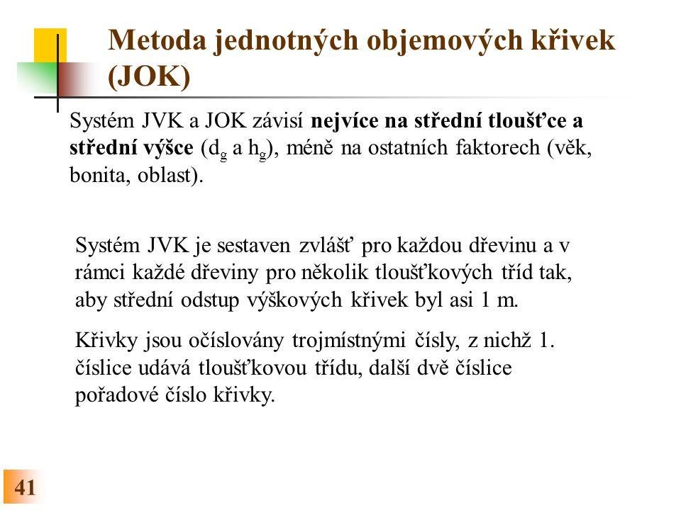 Metoda jednotných objemových křivek (JOK)