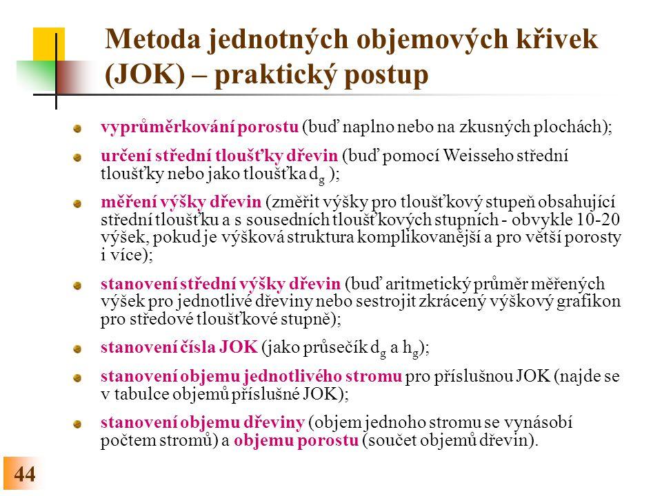 Metoda jednotných objemových křivek (JOK) – praktický postup