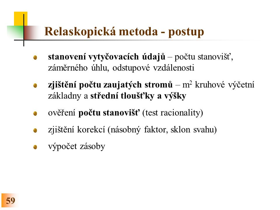 Relaskopická metoda - postup