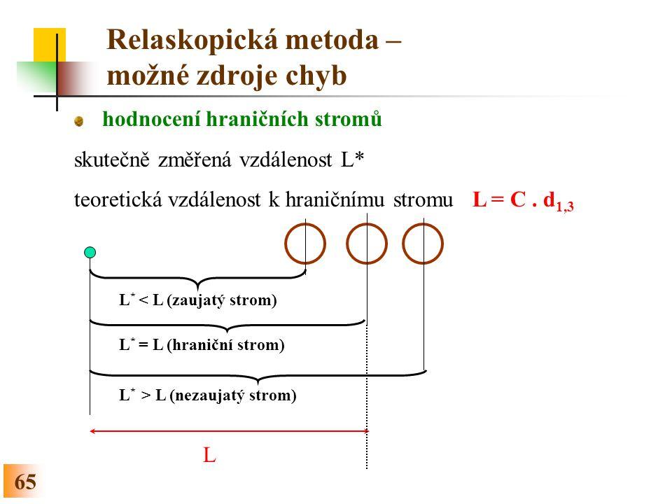 Relaskopická metoda – možné zdroje chyb