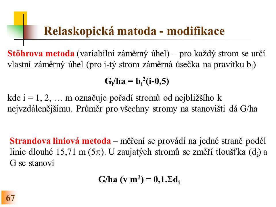 Relaskopická matoda - modifikace