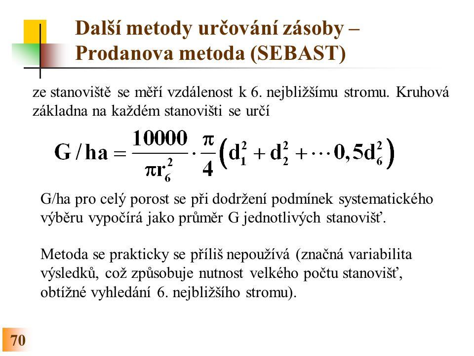 Další metody určování zásoby – Prodanova metoda (SEBAST)