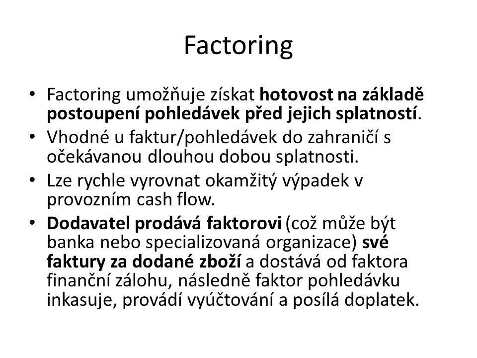 Factoring Factoring umožňuje získat hotovost na základě postoupení pohledávek před jejich splatností.