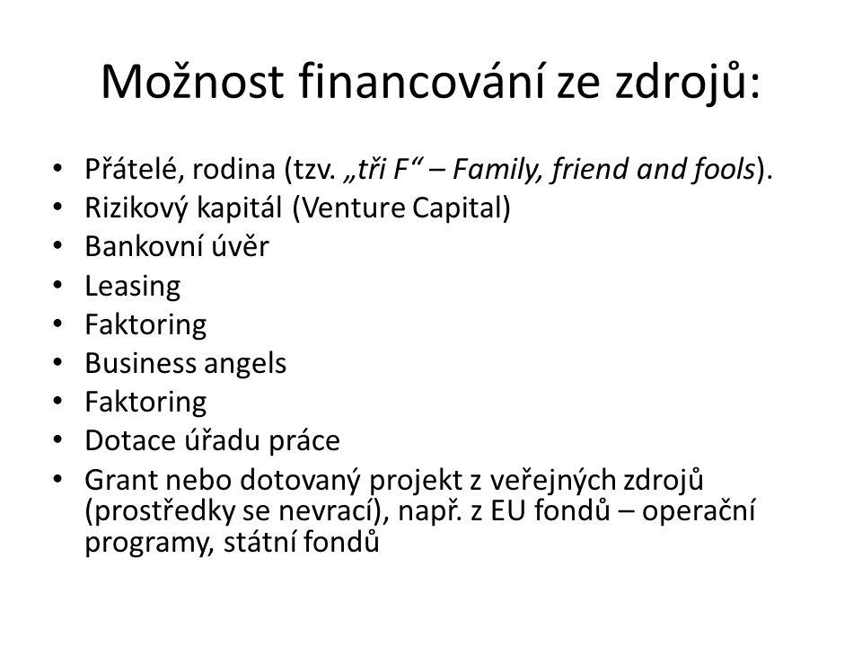 Možnost financování ze zdrojů:
