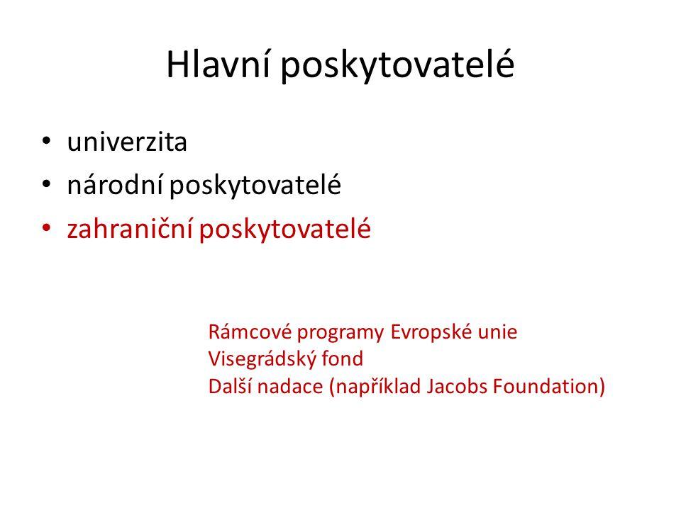 Hlavní poskytovatelé univerzita národní poskytovatelé