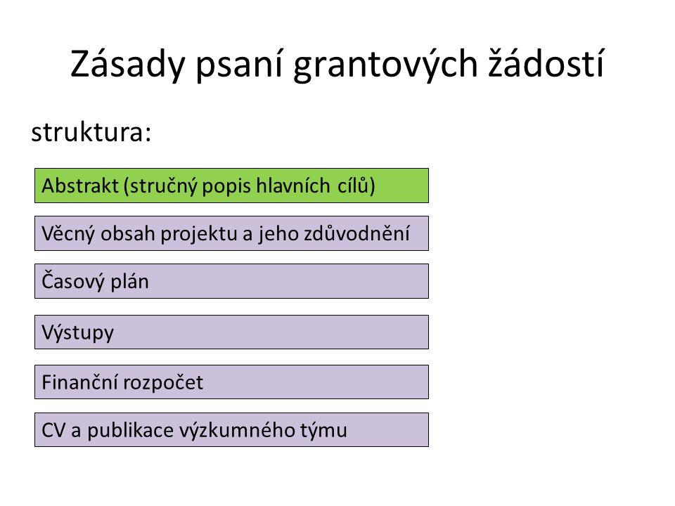 Zásady psaní grantových žádostí