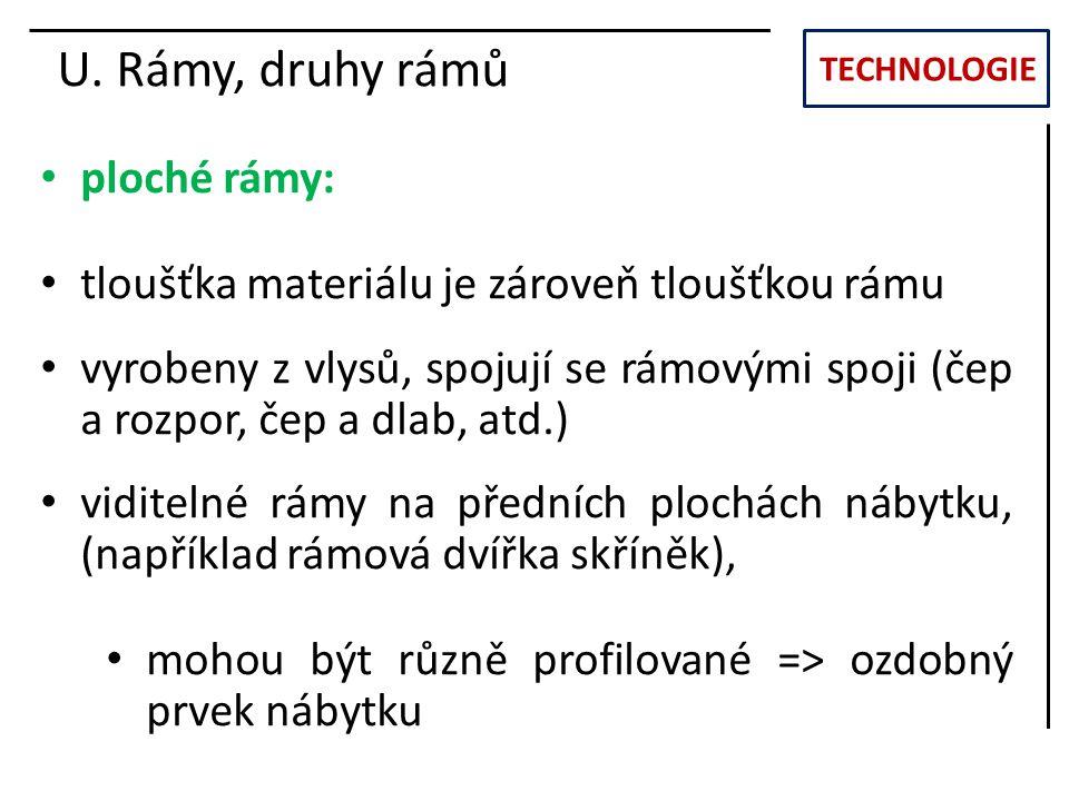 U. Rámy, druhy rámů ploché rámy: