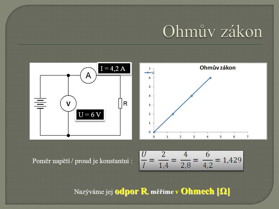 Ohmův zákon I = 4,2 A I = 2,8 A I = 1,4 A U = 2 V U = 6 V U = 4 V