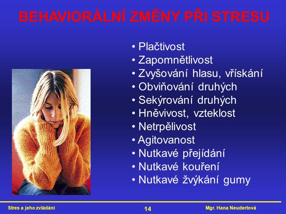 BEHAVIORÁLNÍ ZMĚNY PŘI STRESU