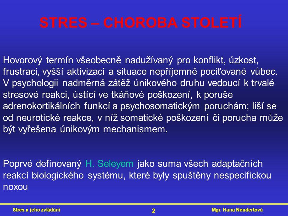 STRES – CHOROBA STOLETÍ