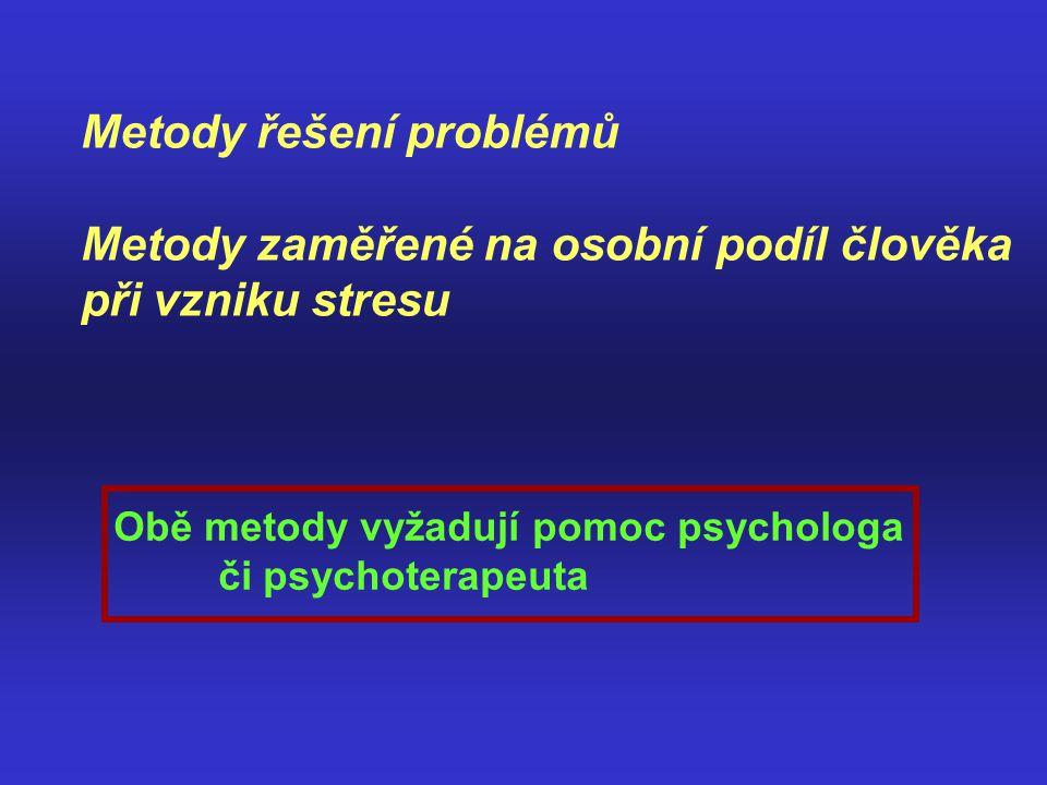 Metody řešení problémů Metody zaměřené na osobní podíl člověka