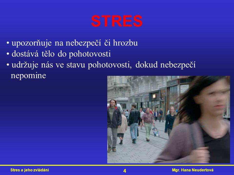 STRES upozorňuje na nebezpečí či hrozbu dostává tělo do pohotovosti