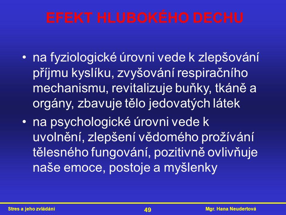 EFEKT HLUBOKÉHO DECHU