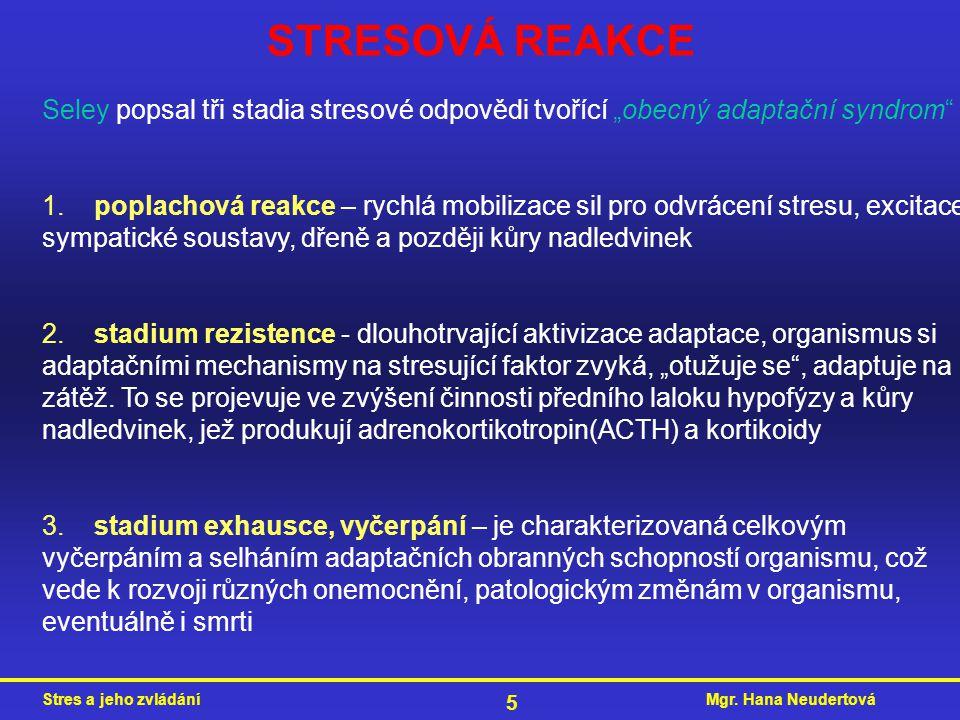"""STRESOVÁ REAKCE Seley popsal tři stadia stresové odpovědi tvořící """"obecný adaptační syndrom"""