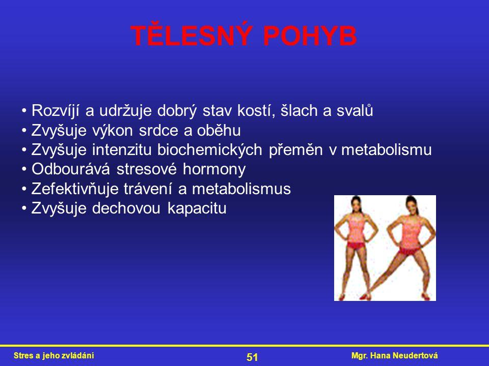 TĚLESNÝ POHYB Rozvíjí a udržuje dobrý stav kostí, šlach a svalů