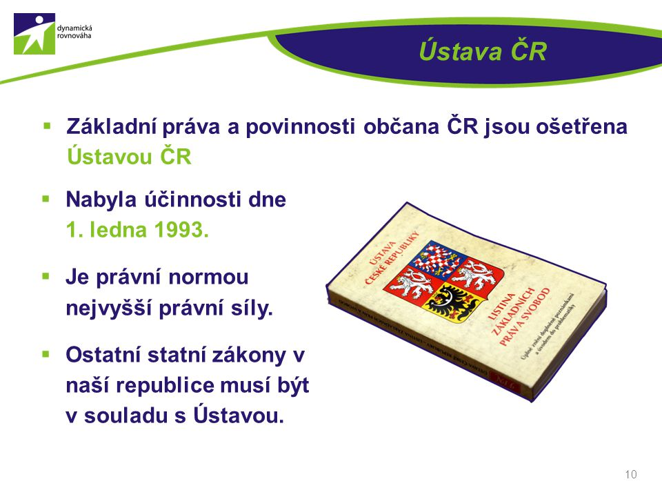 Ústava ČR Základní práva a povinnosti občana ČR jsou ošetřena Ústavou ČR. Nabyla účinnosti dne 1. ledna 1993.