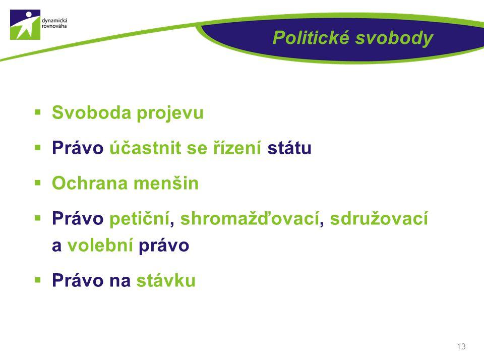 Politické svobody Svoboda projevu. Právo účastnit se řízení státu. Ochrana menšin. Právo petiční, shromažďovací, sdružovací a volební právo.