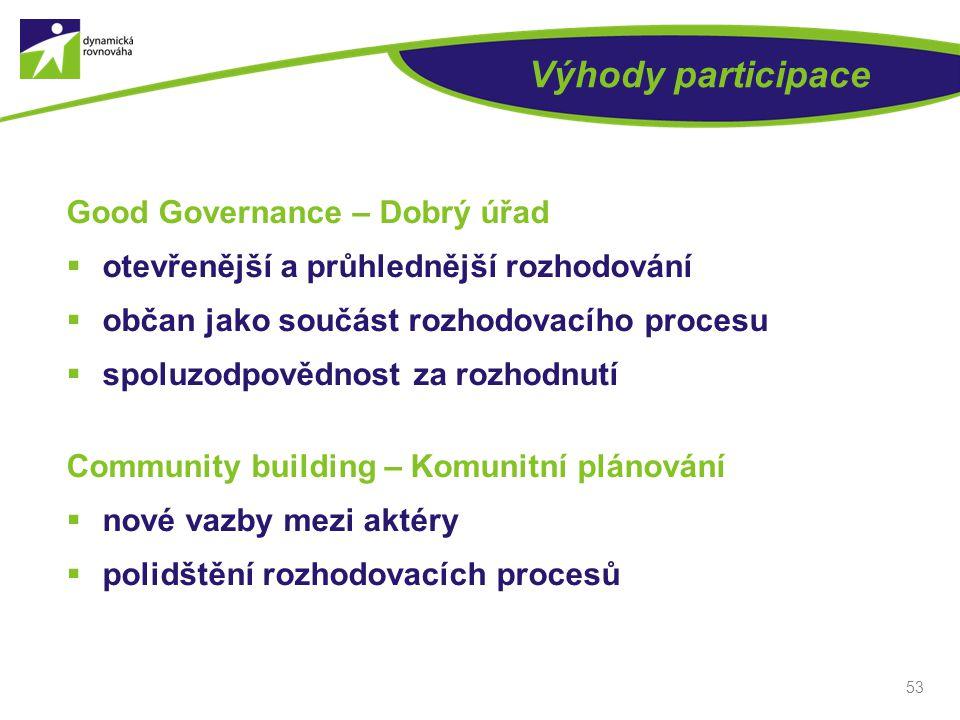 Výhody participace Good Governance – Dobrý úřad